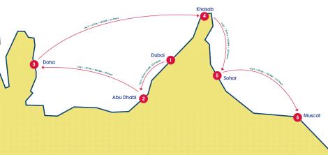 satt_route